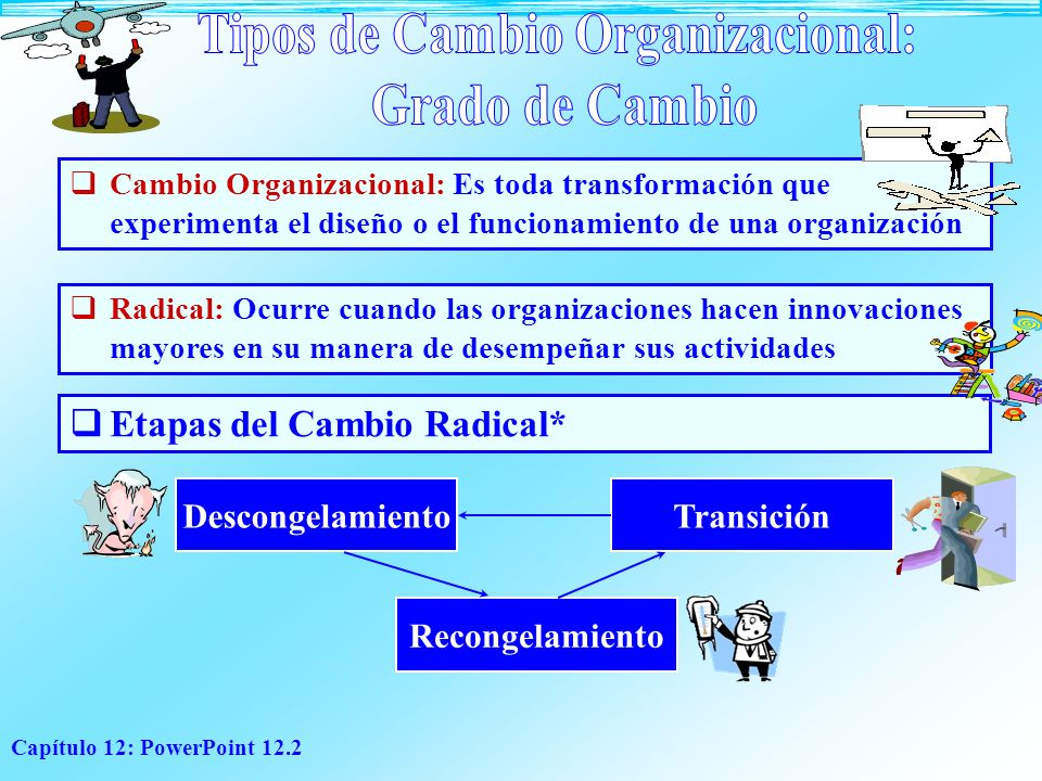 Capítulo 12: PowerPoint 12.2 Cambio Organizacional: Es toda transformación que experimenta el diseño o el funcionamiento de una organización Radical: