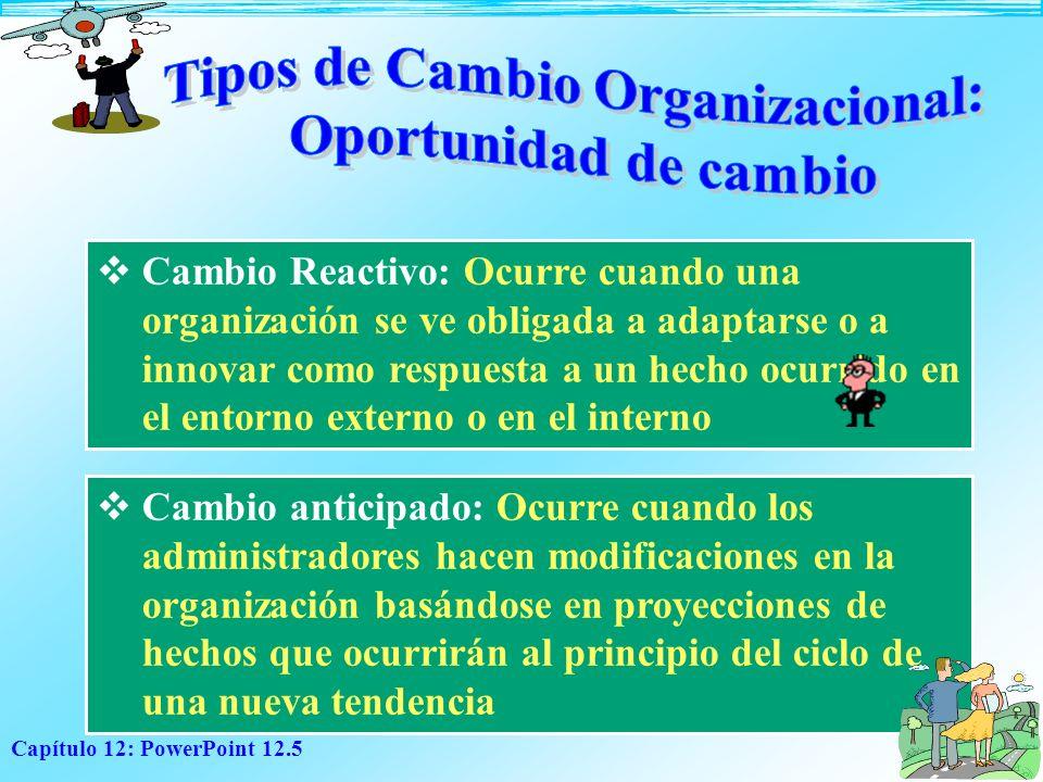 Capítulo 12: PowerPoint 12.5 Cambio Reactivo: Ocurre cuando una organización se ve obligada a adaptarse o a innovar como respuesta a un hecho ocurrido