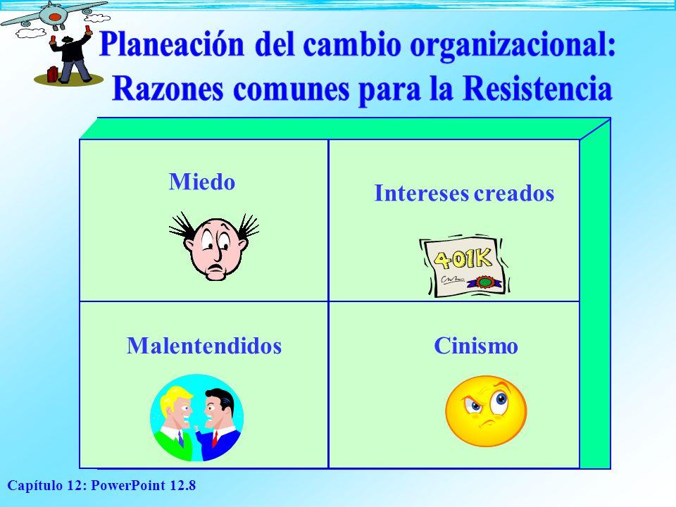 Capítulo 12: PowerPoint 12.8 Miedo Intereses creados MalentendidosCinismo