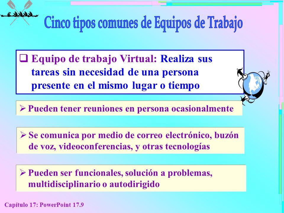 Capítulo 17: PowerPoint 17.9 Equipo de trabajo Virtual: Realiza sus tareas sin necesidad de una persona presente en el mismo lugar o tiempo Pueden ten