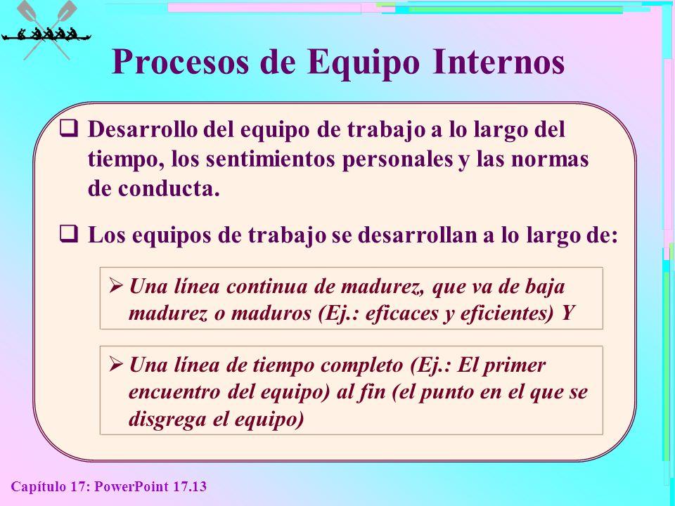 Capítulo 17: PowerPoint 17.13 Procesos de Equipo Internos Los equipos de trabajo se desarrollan a lo largo de: Desarrollo del equipo de trabajo a lo l