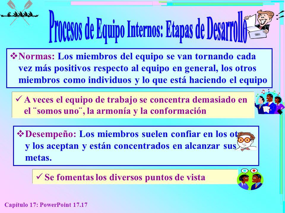 Capítulo 17: PowerPoint 17.17 Normas: Los miembros del equipo se van tornando cada vez más positivos respecto al equipo en general, los otros miembros