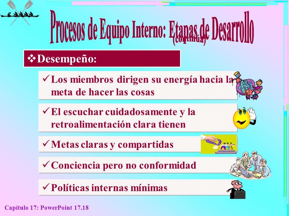 Capítulo 17: PowerPoint 17.18 Desempeño : Los miembros dirigen su energía hacia la meta de hacer las cosas Metas claras y compartidas Políticas intern