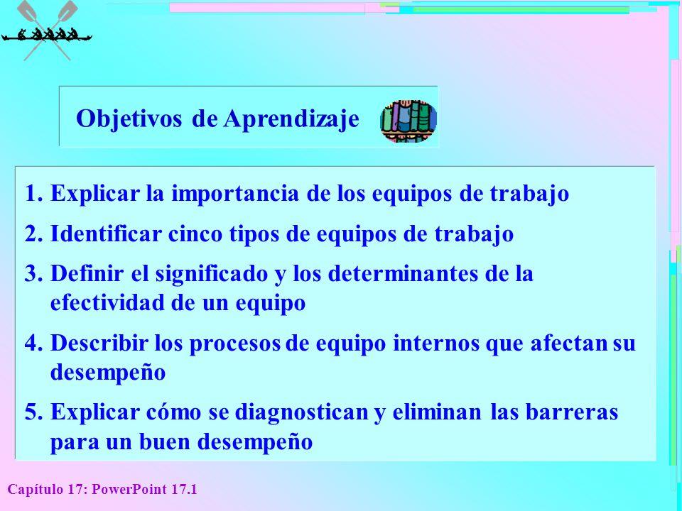 Capítulo 17: PowerPoint 17.1 Objetivos de Aprendizaje 1.Explicar la importancia de los equipos de trabajo 2.Identificar cinco tipos de equipos de trab