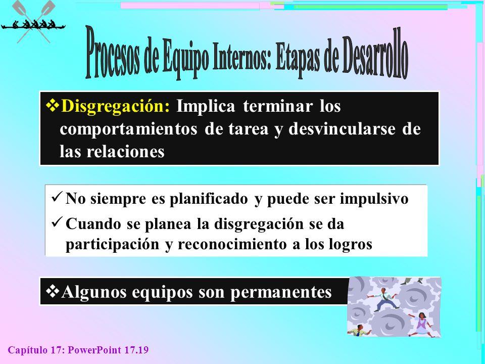 Capítulo 17: PowerPoint 17.19 Disgregación: Implica terminar los comportamientos de tarea y desvincularse de las relaciones No siempre es planificado