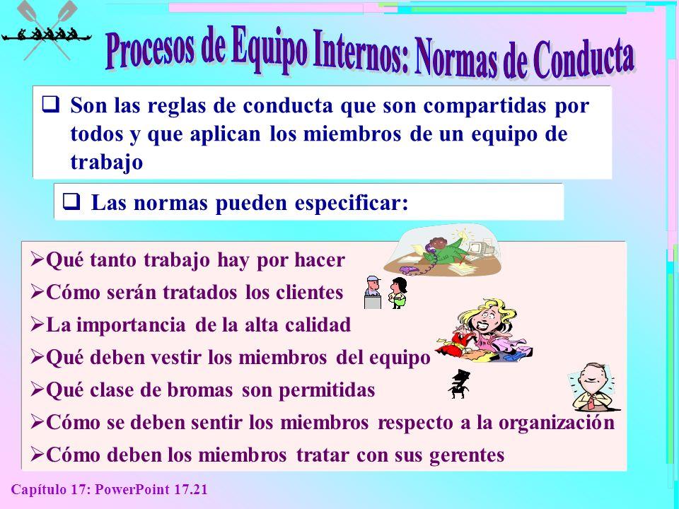 Capítulo 17: PowerPoint 17.21 Son las reglas de conducta que son compartidas por todos y que aplican los miembros de un equipo de trabajo Las normas p