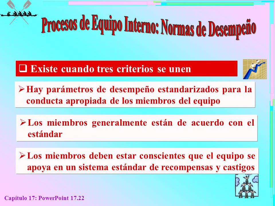 Capítulo 17: PowerPoint 17.22 E xiste cuando tres criterios se unen Hay parámetros de desempeño estandarizados para la conducta apropiada de los miemb
