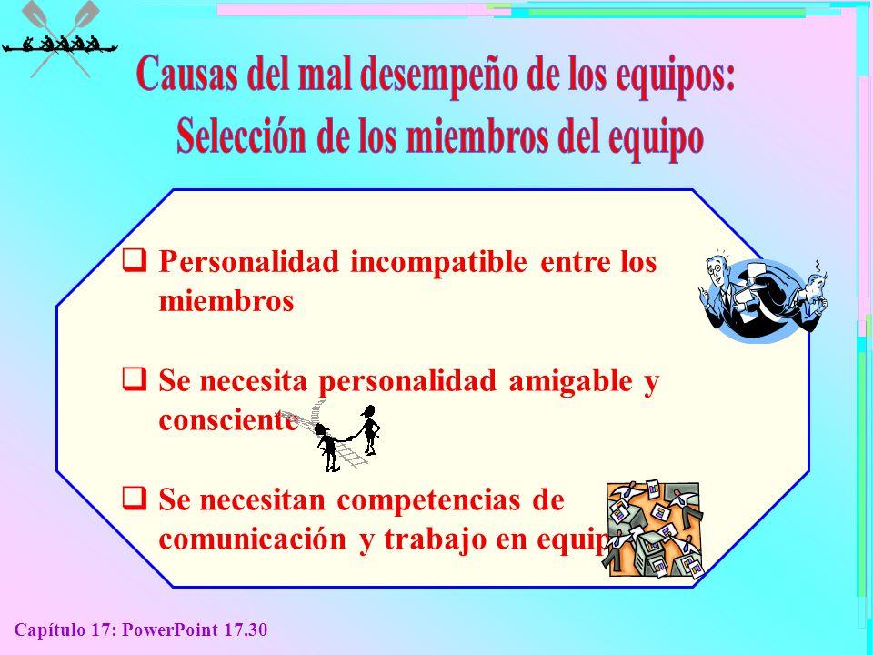 Capítulo 17: PowerPoint 17.30 P ersonalidad incompatible entre los miembros Se necesita personalidad amigable y consciente Se necesitan competencias d