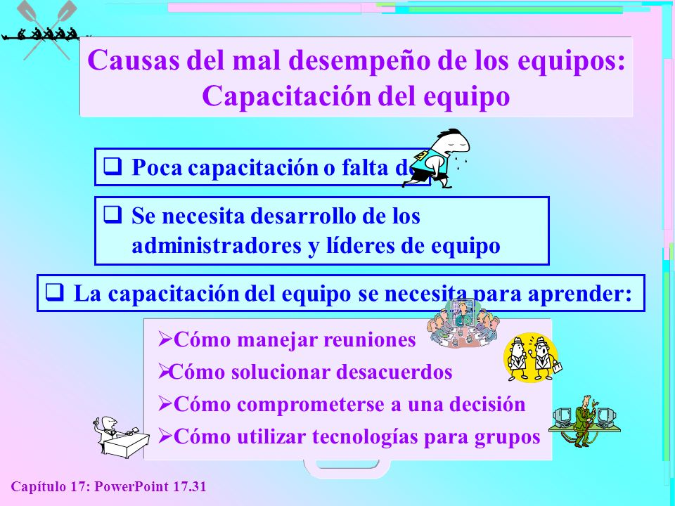 Capítulo 17: PowerPoint 17.31 Causas del mal desempeño de los equipos: Capacitación del equipo Poca capacitación o falta de Se necesita desarrollo de