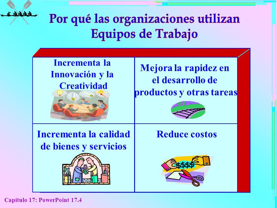 Capítulo 17: PowerPoint 17.4 Incrementa la Innovación y la Creatividad Mejora la rapidez en el desarrollo de productos y otras tareas Incrementa la ca