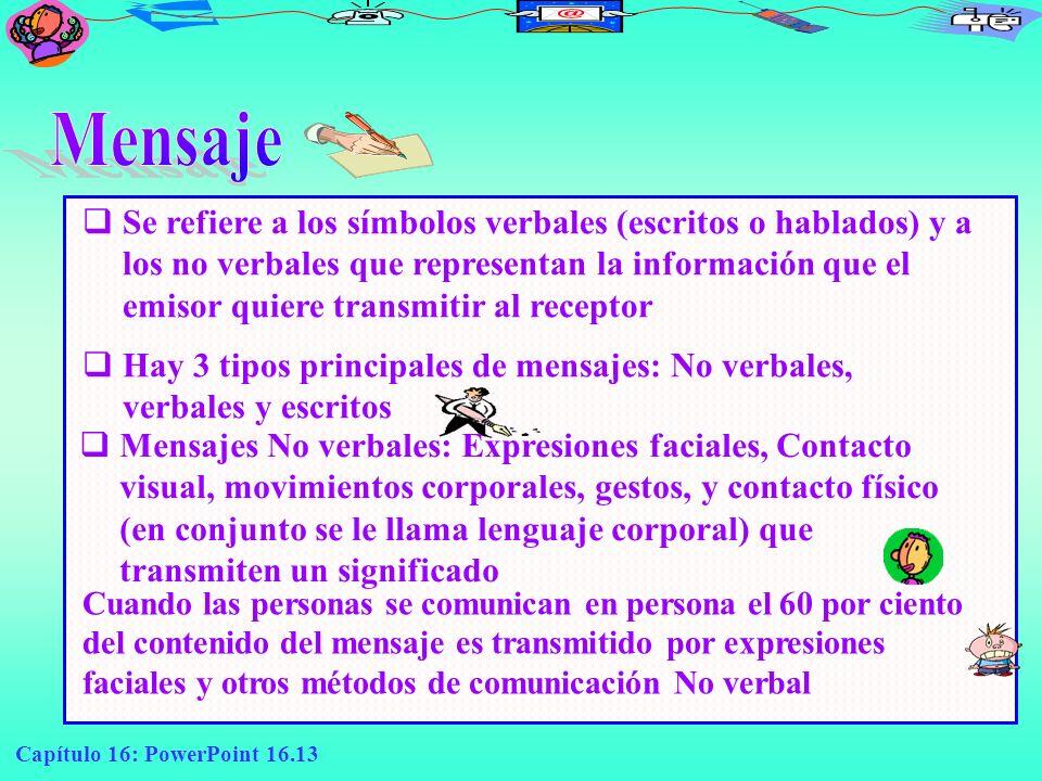 Capítulo 16: PowerPoint 16.13 Se refiere a los símbolos verbales (escritos o hablados) y a los no verbales que representan la información que el emiso