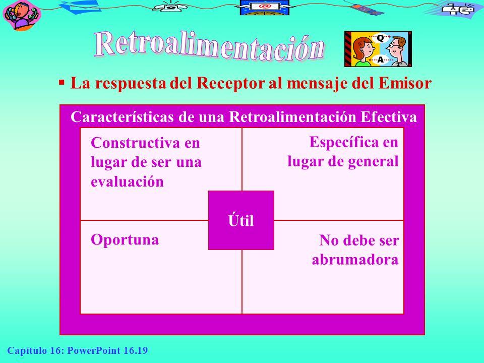 Capítulo 16: PowerPoint 16.19 La respuesta del Receptor al mensaje del Emisor Características de una Retroalimentación Efectiva Constructiva en lugar