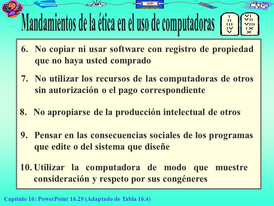 Capítulo 16: PowerPoint 16.29 (Adaptado de Tabla 16.4) 6.No copiar ni usar software con registro de propiedad que no haya usted comprado 7.No utilizar