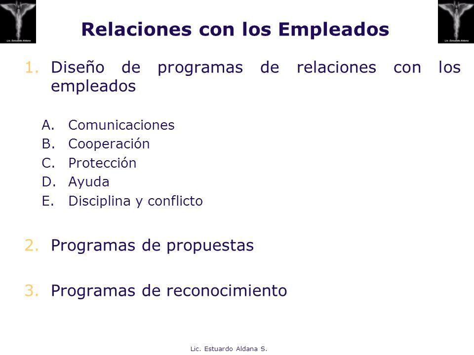 Relaciones con los Empleados 1.Diseño de programas de relaciones con los empleados A.Comunicaciones B.Cooperación C.Protección D.Ayuda E.Disciplina y