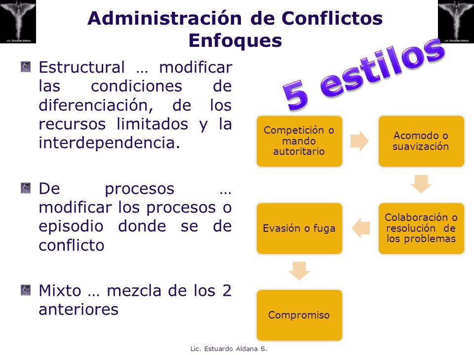 Administración de Conflictos Enfoques Estructural … modificar las condiciones de diferenciación, de los recursos limitados y la interdependencia. De p