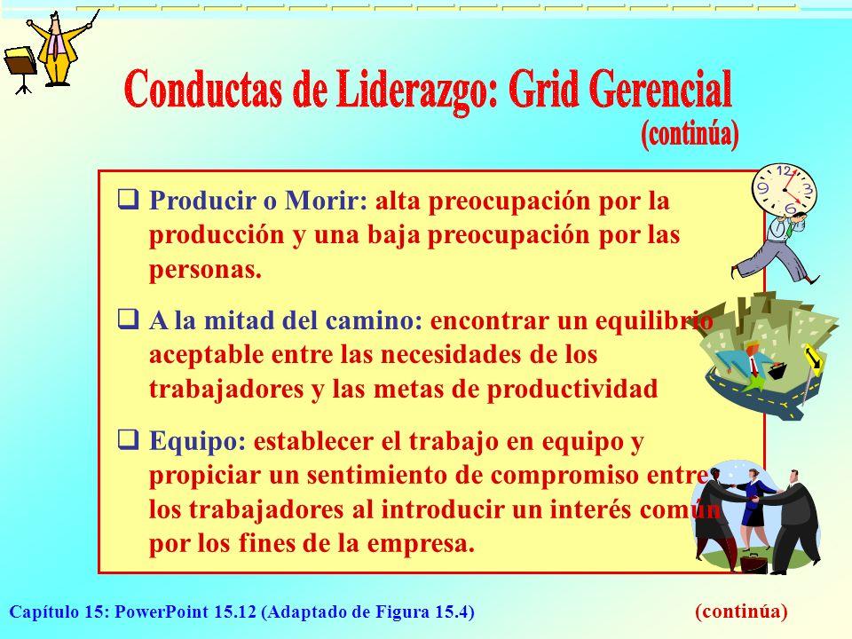 Capítulo 15: PowerPoint 15.12 (Adaptado de Figura 15.4) Producir o Morir: alta preocupación por la producción y una baja preocupación por las personas