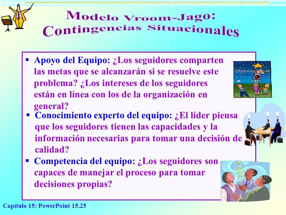 Capítulo 15: PowerPoint 15.25 Apoyo del Equipo: ¿Los seguidores comparten las metas que se alcanzarán si se resuelve este problema? ¿Los intereses de