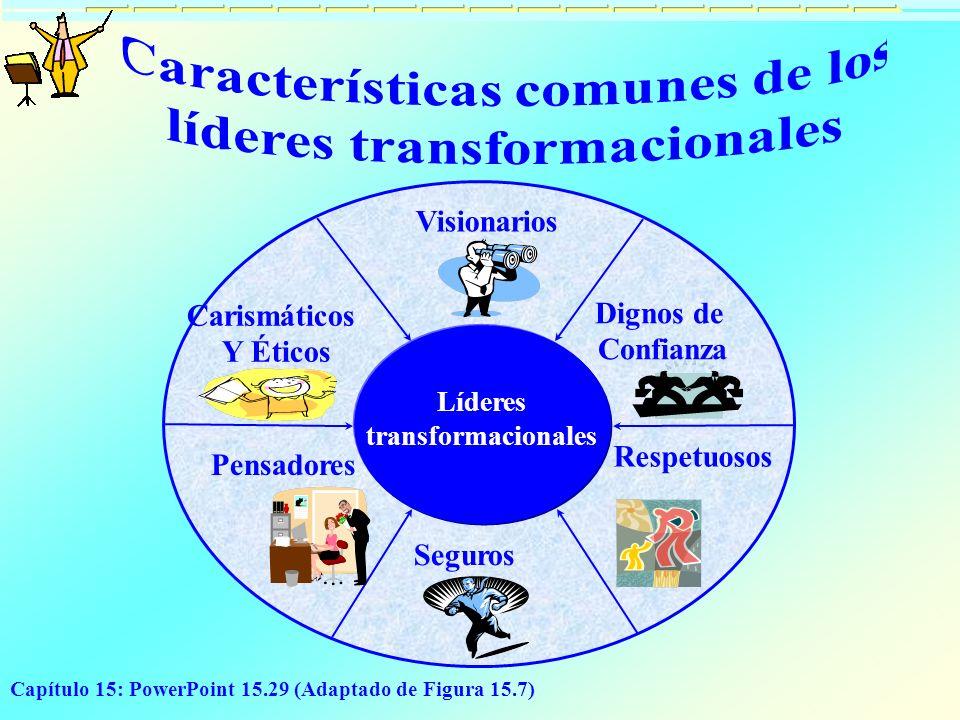 Capítulo 15: PowerPoint 15.29 (Adaptado de Figura 15.7) Visionarios Dignos de Confianza Carismáticos Y Éticos Seguros Pensadores Respetuosos Líderes t