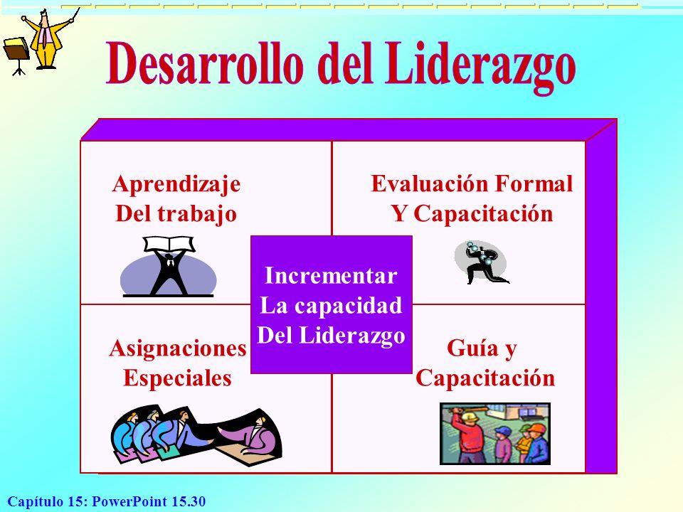Capítulo 15: PowerPoint 15.30 Aprendizaje Del trabajo Evaluación Formal Y Capacitación Asignaciones Especiales Guía y Capacitación Incrementar La capa