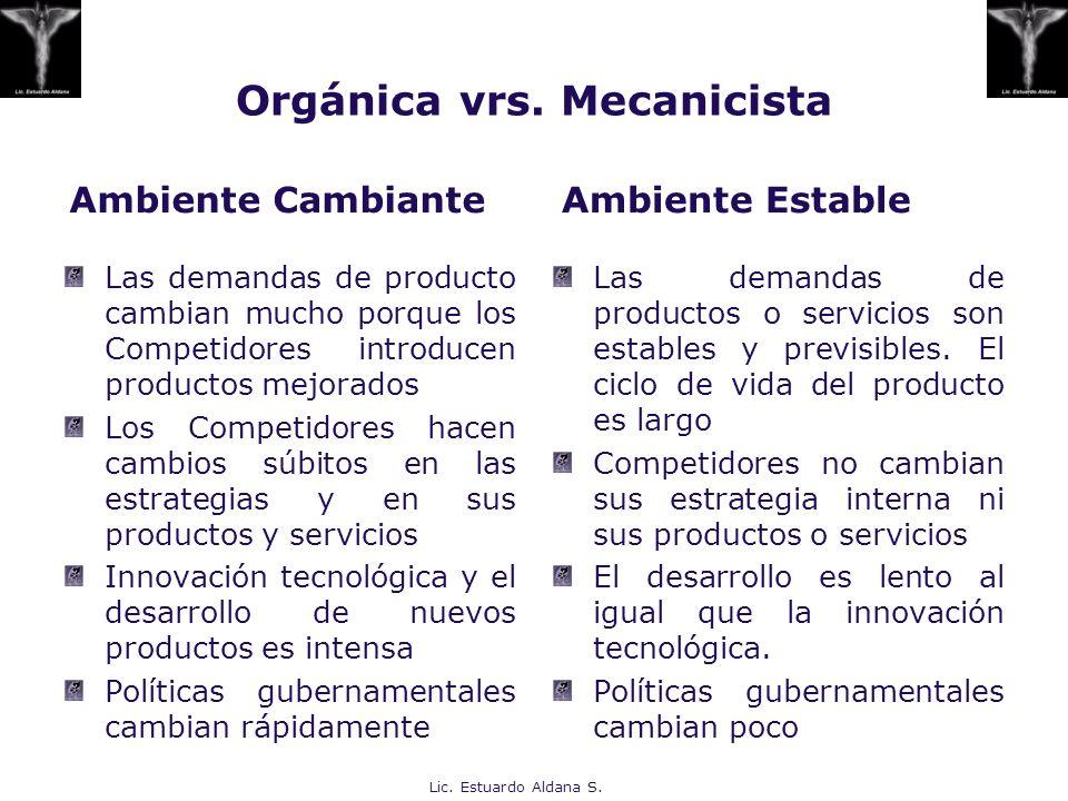 Orgánica vrs. Mecanicista Ambiente Cambiante Las demandas de producto cambian mucho porque los Competidores introducen productos mejorados Los Competi