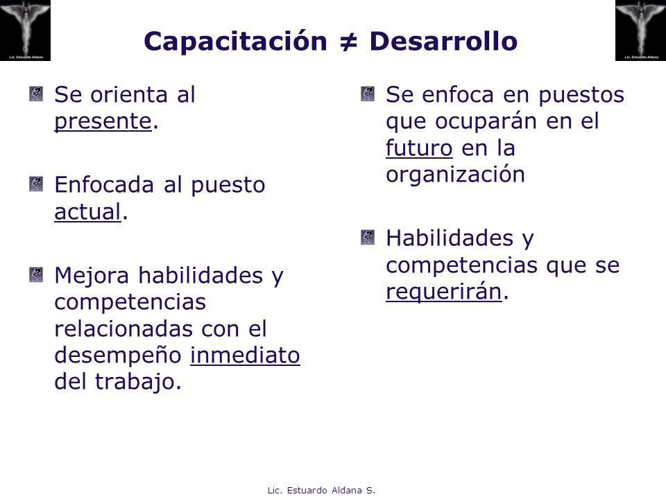 Capacitación Desarrollo Se orienta al presente. Enfocada al puesto actual. Mejora habilidades y competencias relacionadas con el desempeño inmediato d
