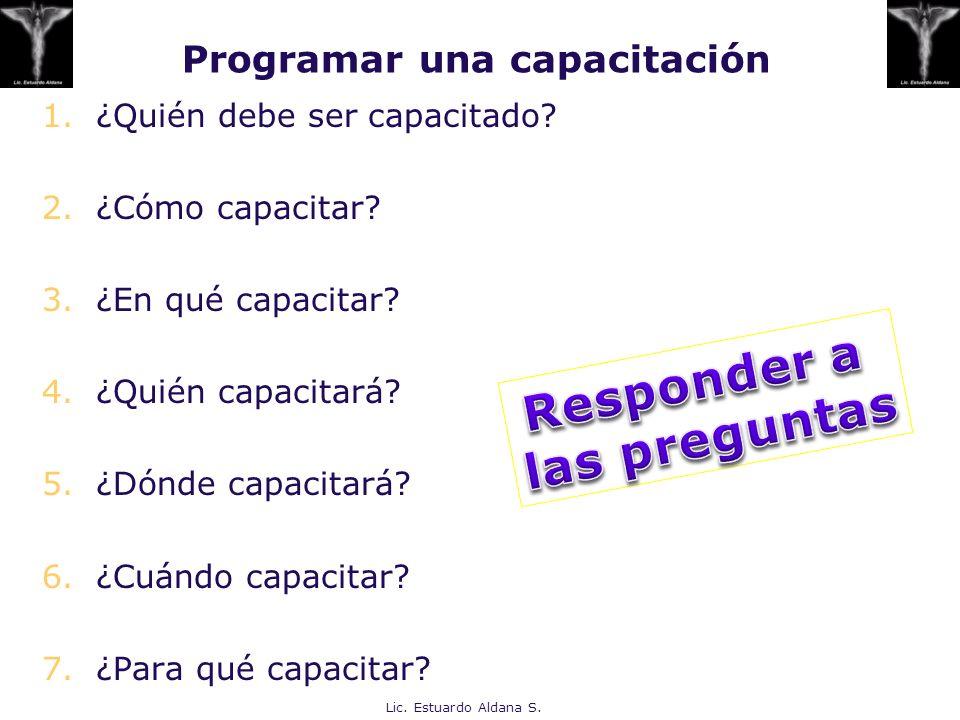 Programar una capacitación 1.¿Quién debe ser capacitado? 2.¿Cómo capacitar? 3.¿En qué capacitar? 4.¿Quién capacitará? 5.¿Dónde capacitará? 6.¿Cuándo c