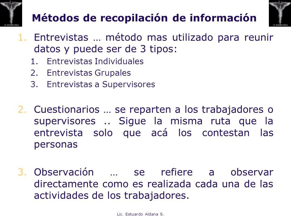 Métodos de recopilación de información 1.Entrevistas … método mas utilizado para reunir datos y puede ser de 3 tipos: 1.Entrevistas Individuales 2.Ent