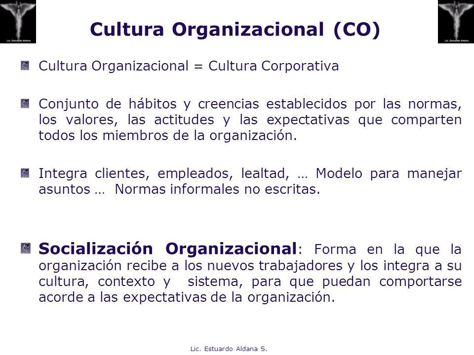 Cultura Organizacional (CO) Cultura Organizacional = Cultura Corporativa Conjunto de hábitos y creencias establecidos por las normas, los valores, las