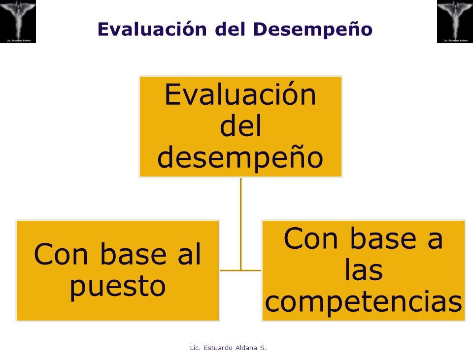 Evaluación del Desempeño Evaluación del desempeño Con base al puesto Con base a las competencias Lic. Estuardo Aldana S.