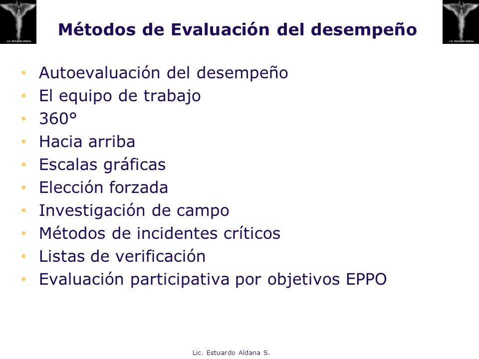Métodos de Evaluación del desempeño Autoevaluación del desempeño El equipo de trabajo 360° Hacia arriba Escalas gráficas Elección forzada Investigació