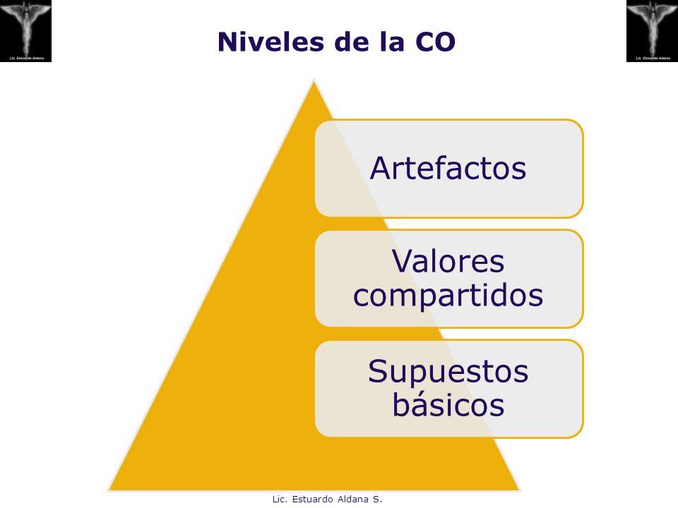 Niveles de la CO Artefactos Valores compartidos Supuestos básicos Lic. Estuardo Aldana S.