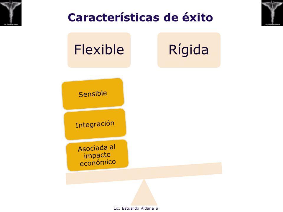 Características de éxito FlexibleRígida Asociada al impacto económico IntegraciónSensible Lic. Estuardo Aldana S.