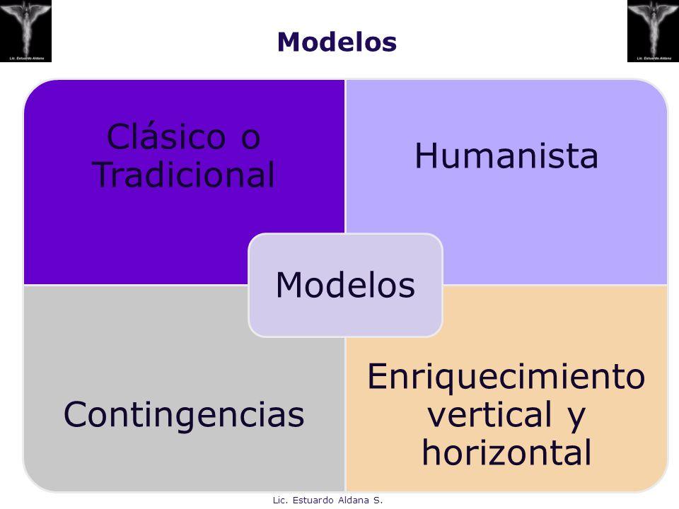 Modelos Clásico o Tradicional Humanista Contingencias Enriquecimiento vertical y horizontal Modelos Lic. Estuardo Aldana S.