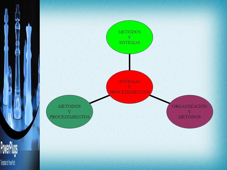 SISTEMAS Y PROCEDIMIENTOS METODOS Y SISTEMAS ORGANIZACIÓN Y METODOS Y PROCEDIMIENTOS