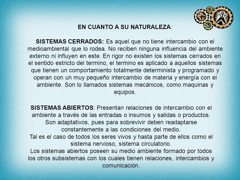 EN CUANTO A SU NATURALEZA: SISTEMAS CERRADOS: Es aquel que no tiene intercambio con el medioambiental que lo rodea. No reciben ninguna influencia del
