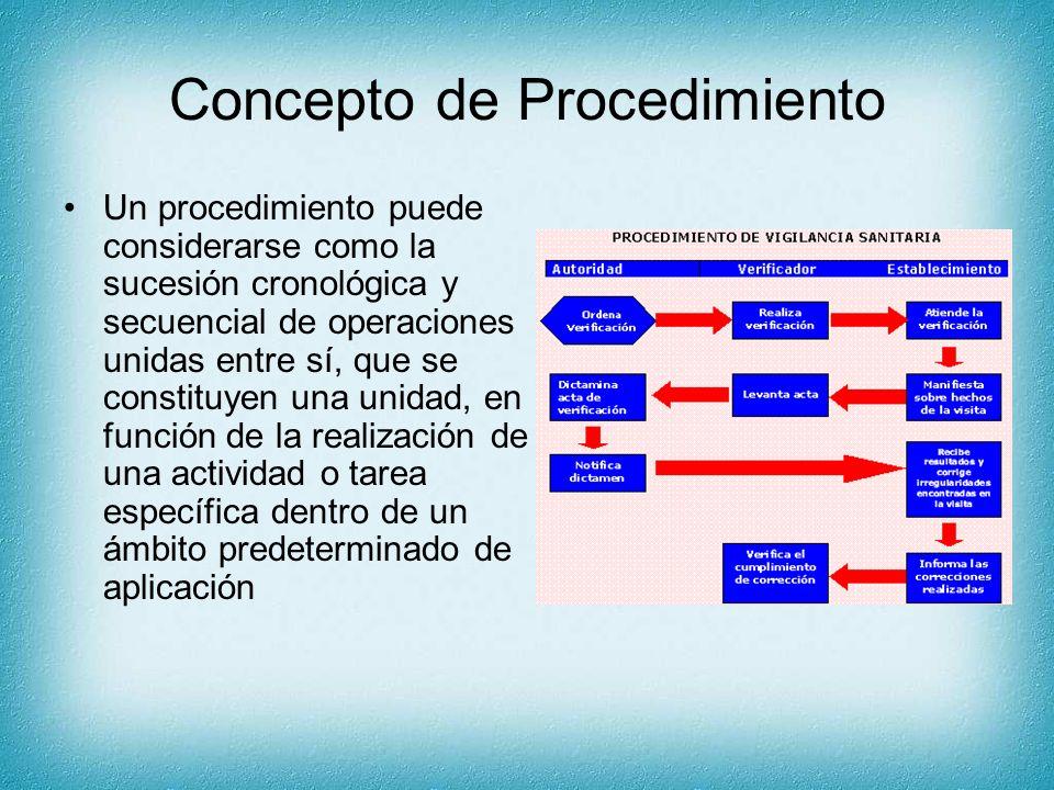 Concepto de Procedimiento Un procedimiento puede considerarse como la sucesión cronológica y secuencial de operaciones unidas entre sí, que se constit
