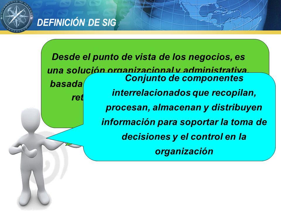 Sistemas de Información Gerencial Combinación organizada de personas, hardware, software, redes de comunicación y recursos de información que almacene, recupere, transforme y disemine información en una organización OBrien J.