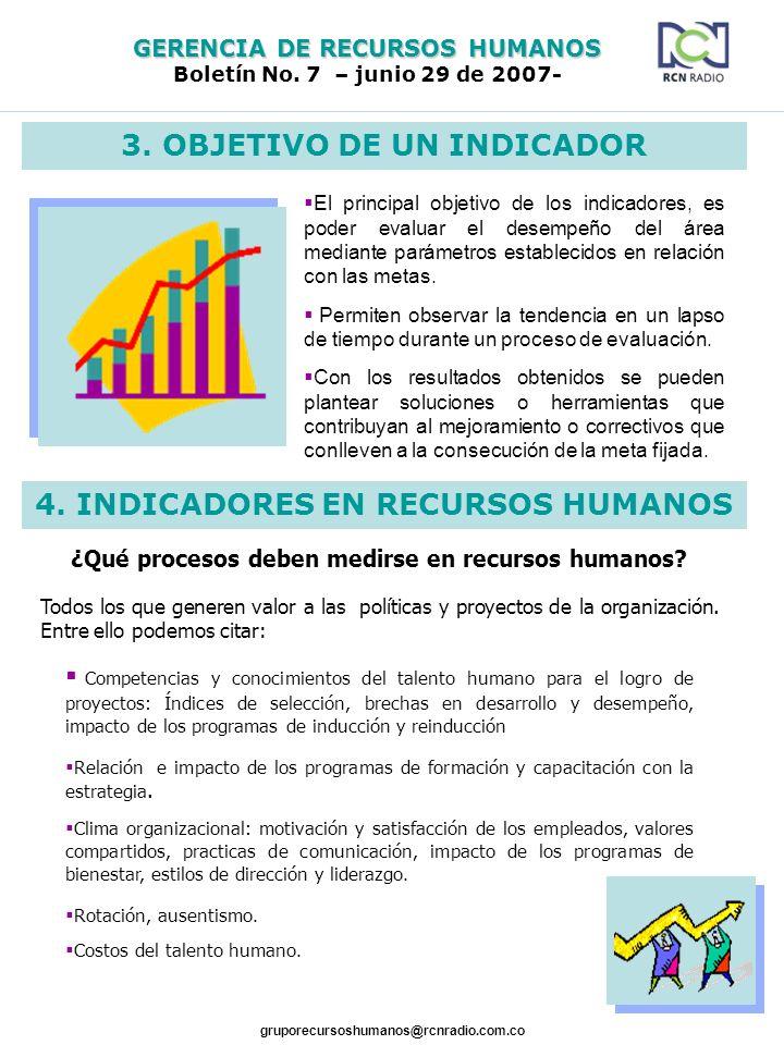 GERENCIA DE RECURSOS HUMANOS Boletín No. 7 – junio 29 de 2007- gruporecursoshumanos@rcnradio.com.co 3. OBJETIVO DE UN INDICADOR 4. INDICADORES EN RECU