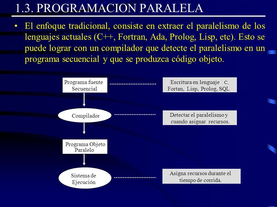 1.3. PROGRAMACION PARALELA El enfoque tradicional, consiste en extraer el paralelismo de los lenguajes actuales (C++, Fortran, Ada, Prolog, Lisp, etc)