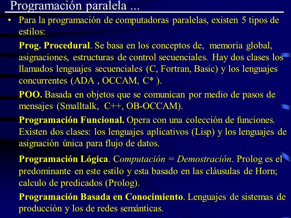 Programación paralela... Para la programación de computadoras paralelas, existen 5 tipos de estilos: Prog. Procedural. Se basa en los conceptos de, me