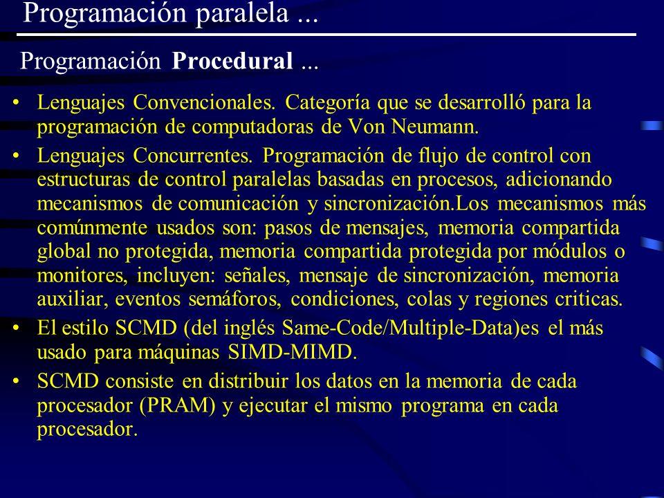 Programación Procedural... Lenguajes Convencionales. Categoría que se desarrolló para la programación de computadoras de Von Neumann. Lenguajes Concur