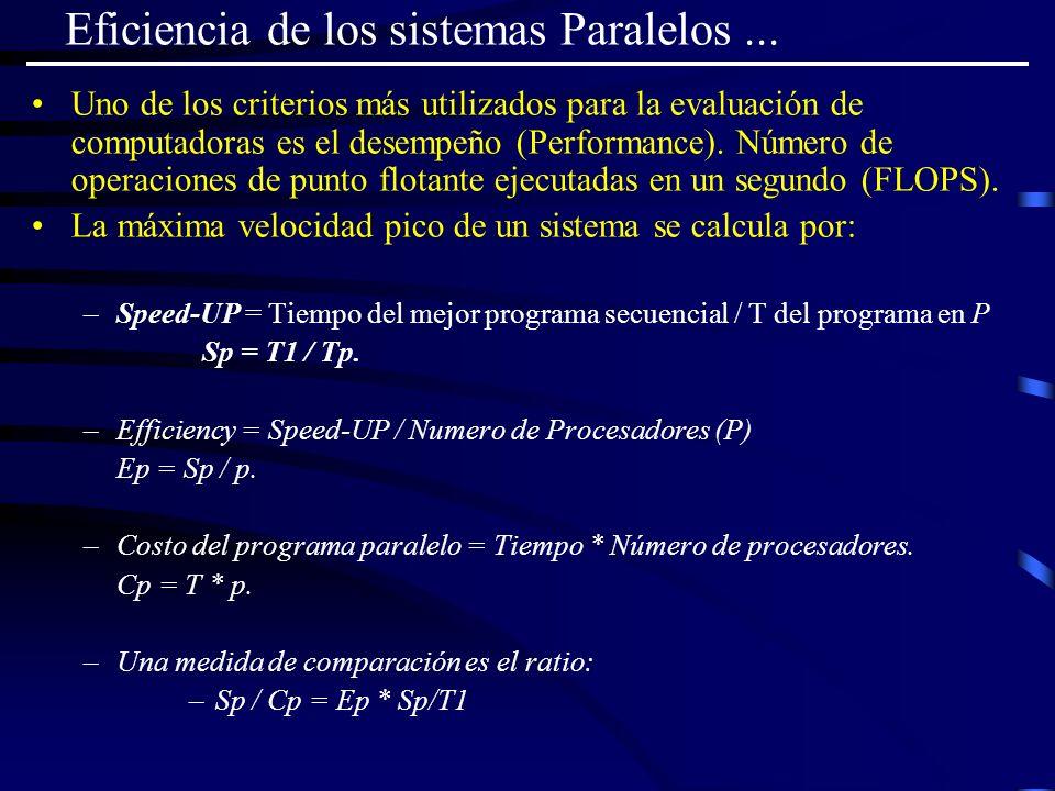 Eficiencia de los sistemas Paralelos... Uno de los criterios más utilizados para la evaluación de computadoras es el desempeño (Performance). Número d