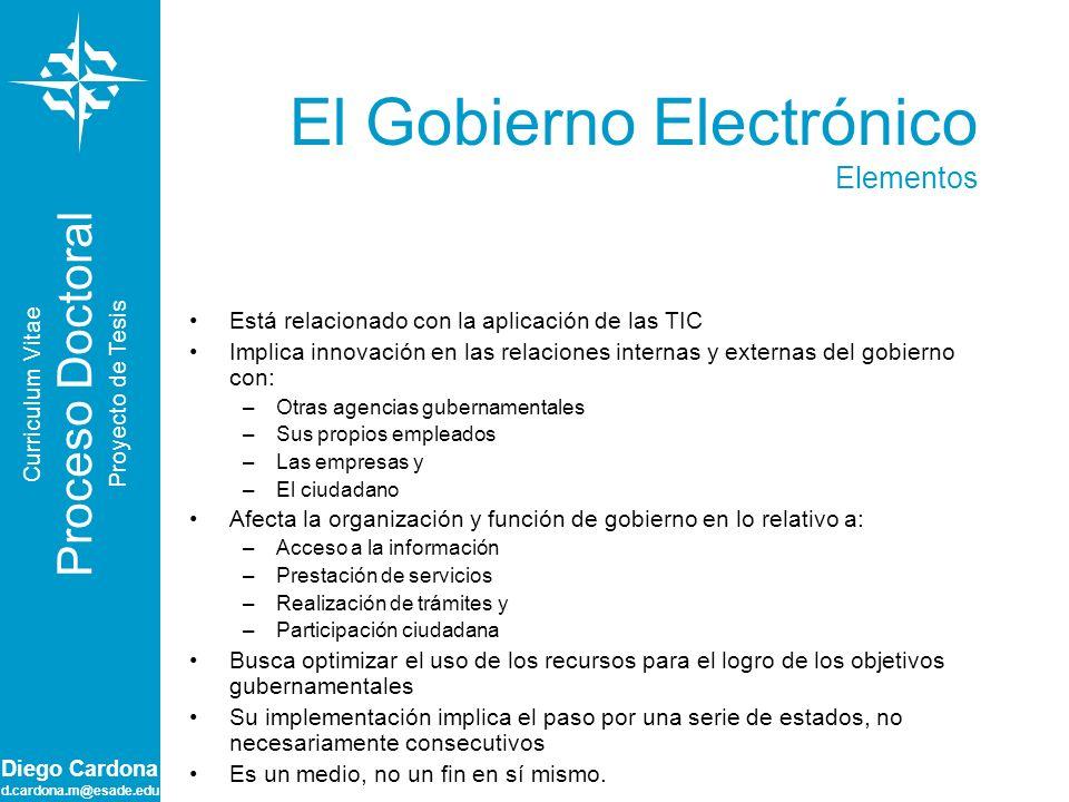 Diego Cardona d.cardona.m@esade.edu El Gobierno Electrónico Elementos Está relacionado con la aplicación de las TIC Implica innovación en las relacion
