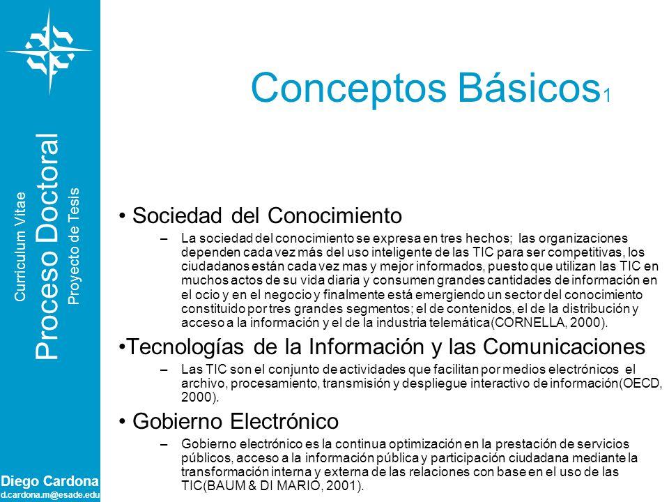 Diego Cardona d.cardona.m@esade.edu Conceptos Básicos 1 Sociedad del Conocimiento –La sociedad del conocimiento se expresa en tres hechos; las organiz