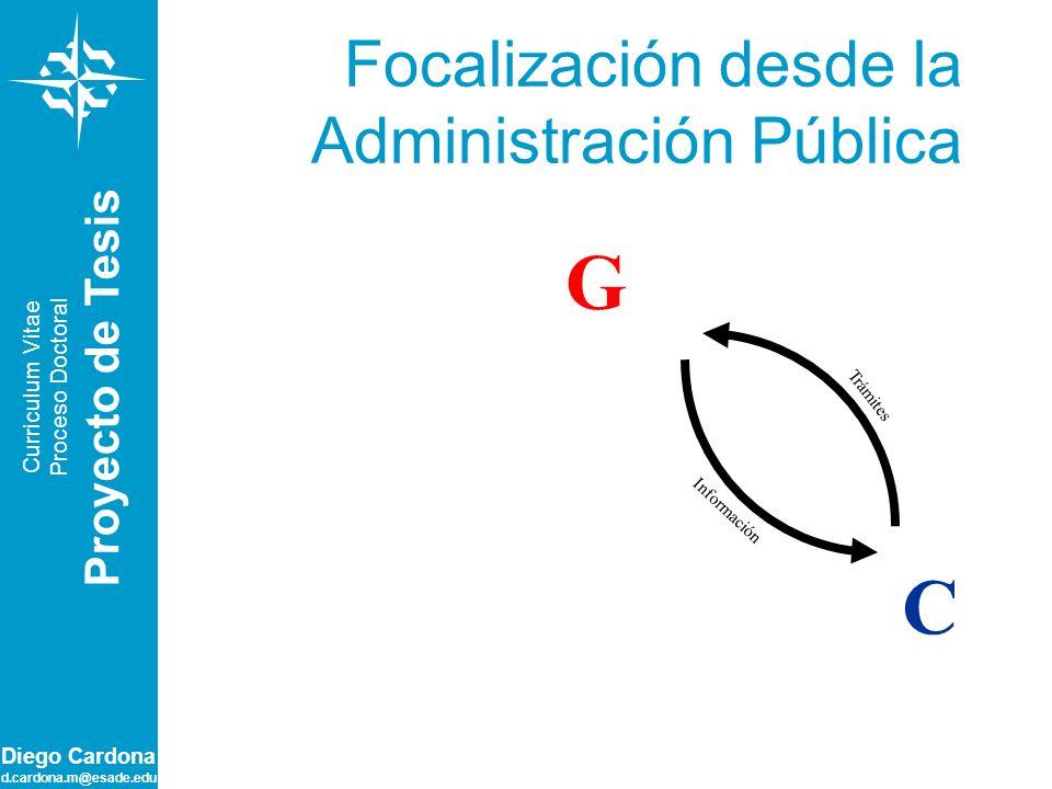 Diego Cardona d.cardona.m@esade.edu B Participación Coordinación Comercio Electrónico Subastas Adquisiciones Información Comercio Electrónico Benchmar