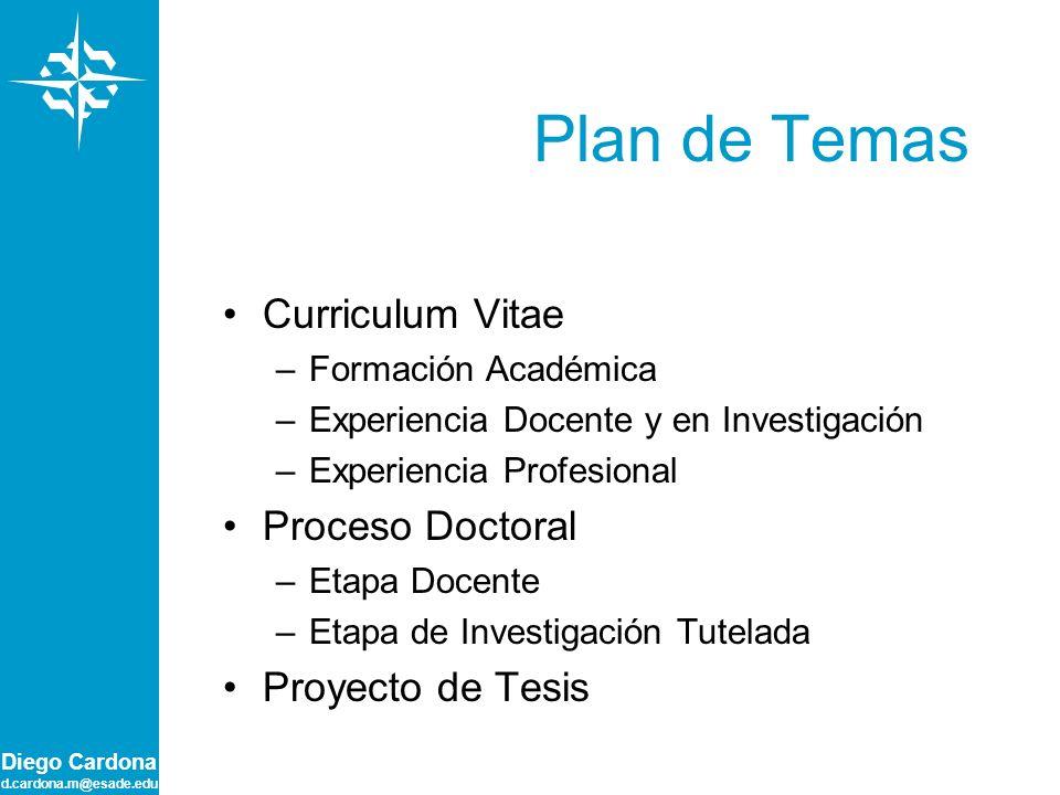 Diego Cardona d.cardona.m@esade.edu Plan de Temas Curriculum Vitae –Formación Académica –Experiencia Docente y en Investigación –Experiencia Profesion