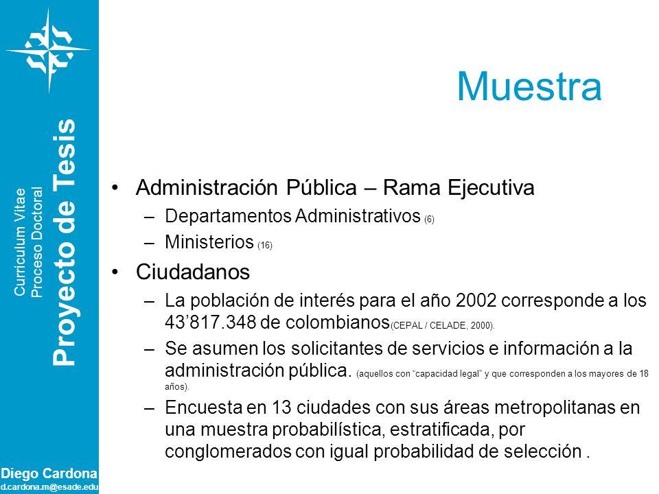 Diego Cardona d.cardona.m@esade.edu Muestra Administración Pública – Rama Ejecutiva –Departamentos Administrativos (6) –Ministerios (16) Ciudadanos –L