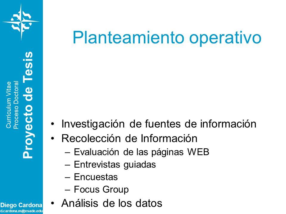 Diego Cardona d.cardona.m@esade.edu Planteamiento operativo Investigación de fuentes de información Recolección de Información –Evaluación de las pági