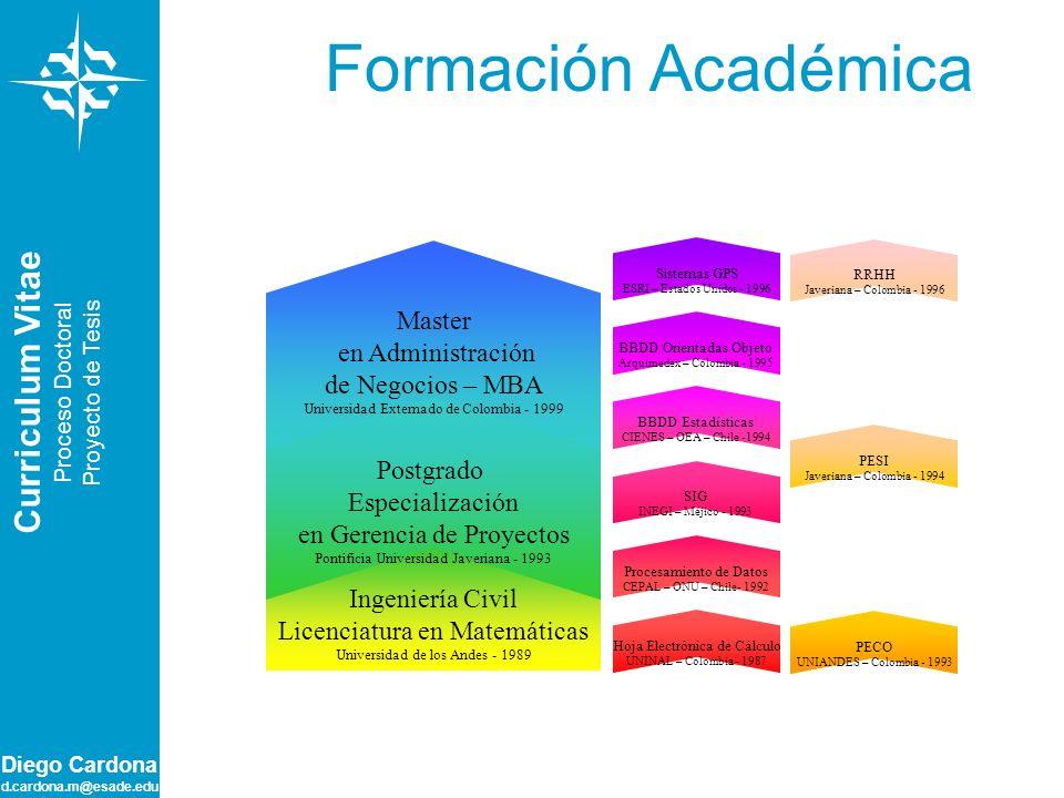 Diego Cardona d.cardona.m@esade.edu Ingeniería Civil Licenciatura en Matemáticas Universidad de los Andes - 1989 Postgrado Especialización en Gerencia