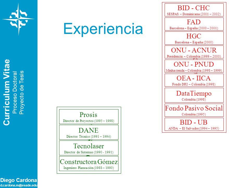 Diego Cardona d.cardona.m@esade.edu Profesional Consultoría Constructora Gómez Ingeniero Planeación (1988 – 1990) Tecnolaser Director de Sistemas (199